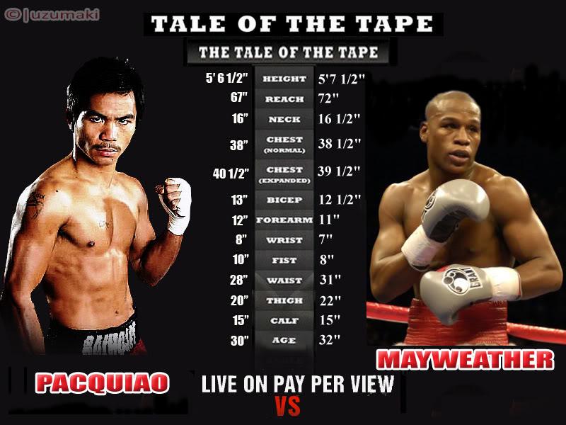 Pacquiao-vs-Mayweather-2014